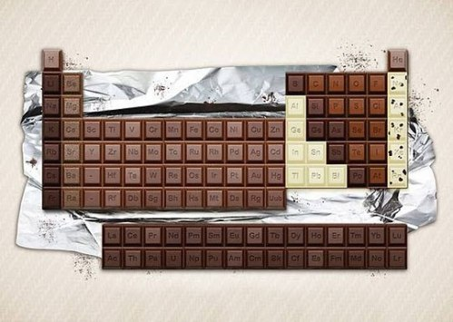 funny-chocolate-Periodic-Table-chemistry